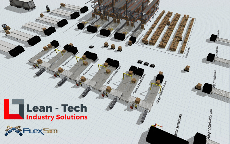 FLEXSIM – Modeling and simulation of logistics projects